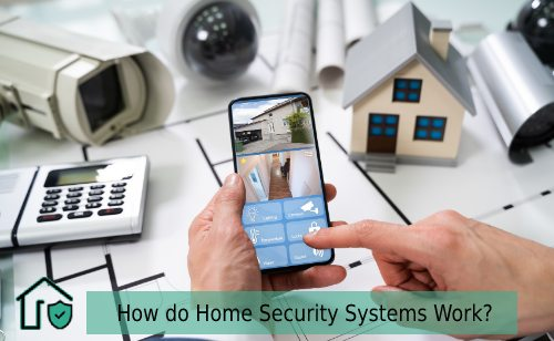 How do Home Security Systems Work in 2021,